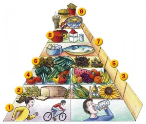 Здрава исхрана и физичка активност